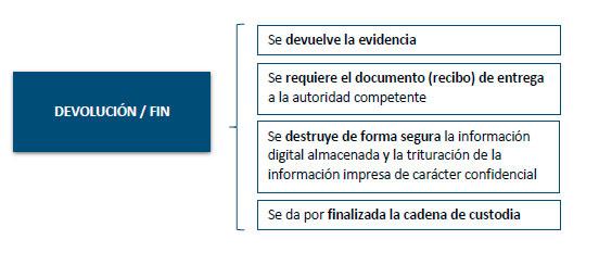 metodologia_3