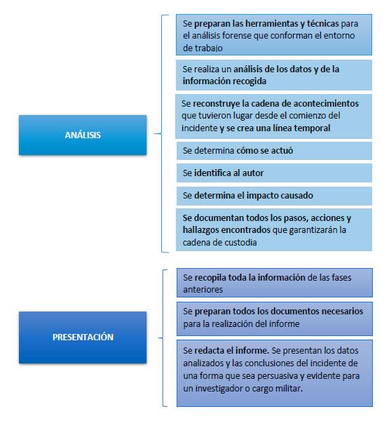 metodologia_militar2